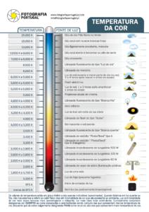 Tabela2_Temp_Cor